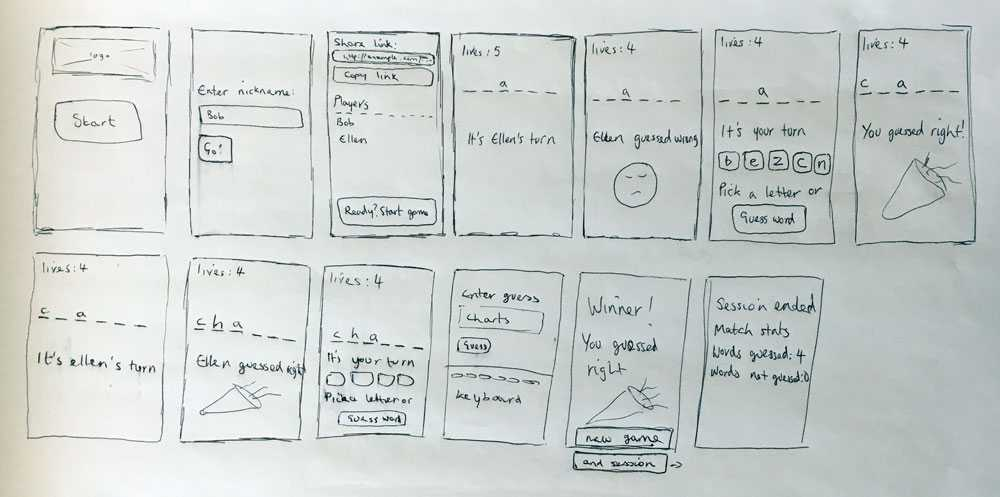 sketches outlining steps of hangman app